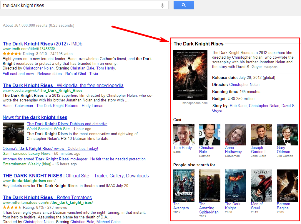 Dark Knigh Rises Knowledge Graph