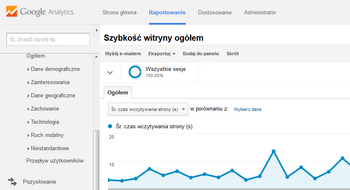 Szybkość strony w Google Analytics