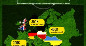 Euro 2012 infographic