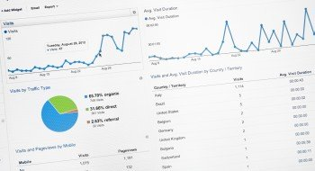 Google Analytics - konwersja