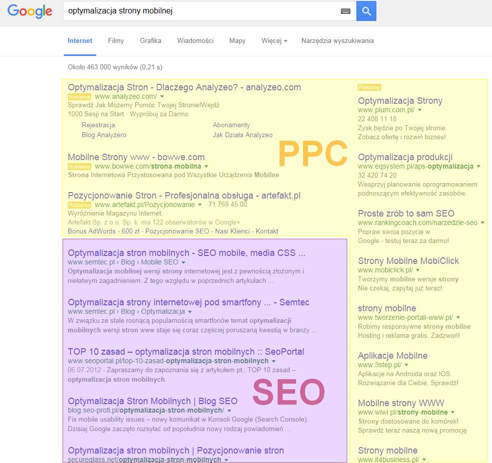 Przykładowa lista rezultatów wyszukiwania Google zawierająca wynik płatne (PPC) i naturalne (SEO)