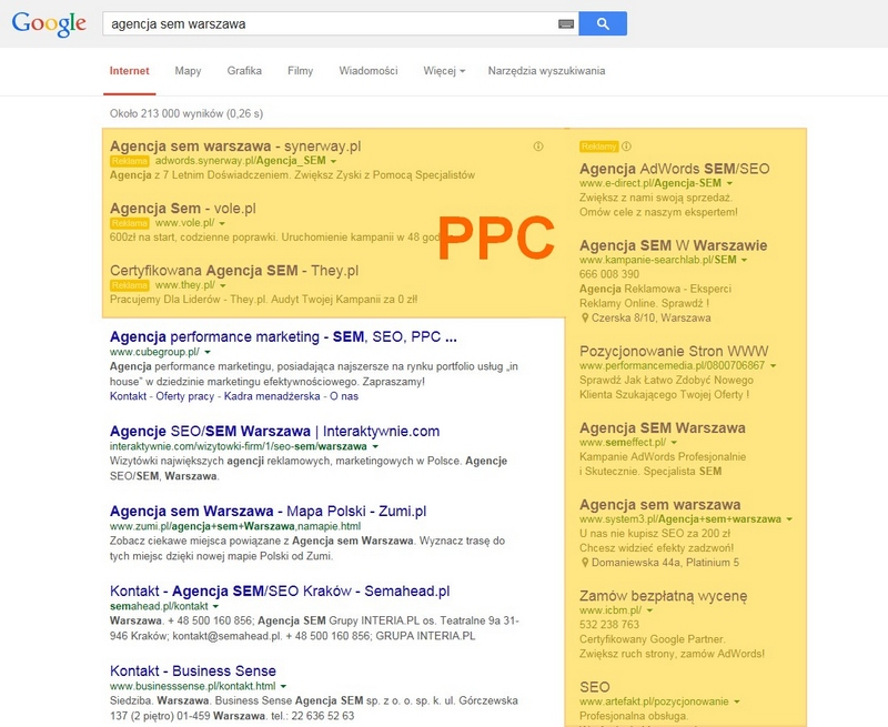 e58e7a69041c6 Przykład linków sponsorowanych w wynikach wyszukiwania Google
