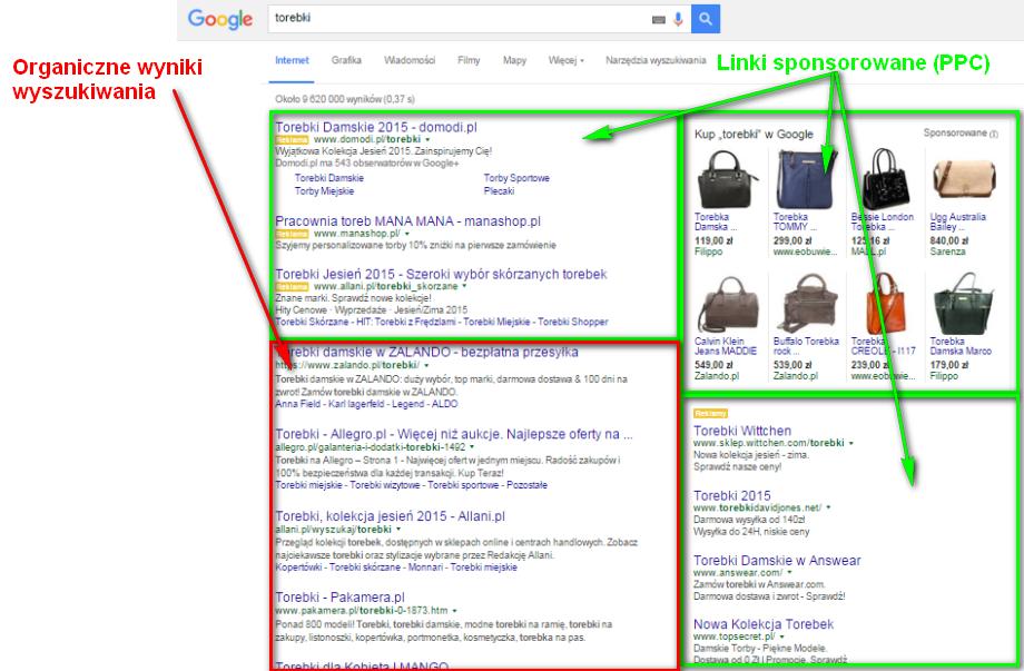 """Organiczne wyniki wyszukiwania i linki sponsorowane (PPC) po wpisaniu w Google hasła """"torebki"""""""