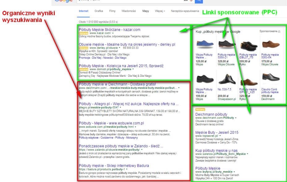 """Organiczne wyniki wyszukiwania i linki sponsorowane (PPC) wyświetlone na zapytanie """"półbuty męskie"""" w wyszukiwarce Google"""