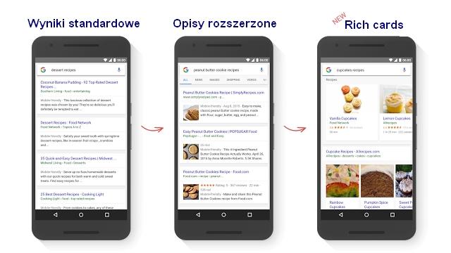 Wyniki rozszerzone w google SERP