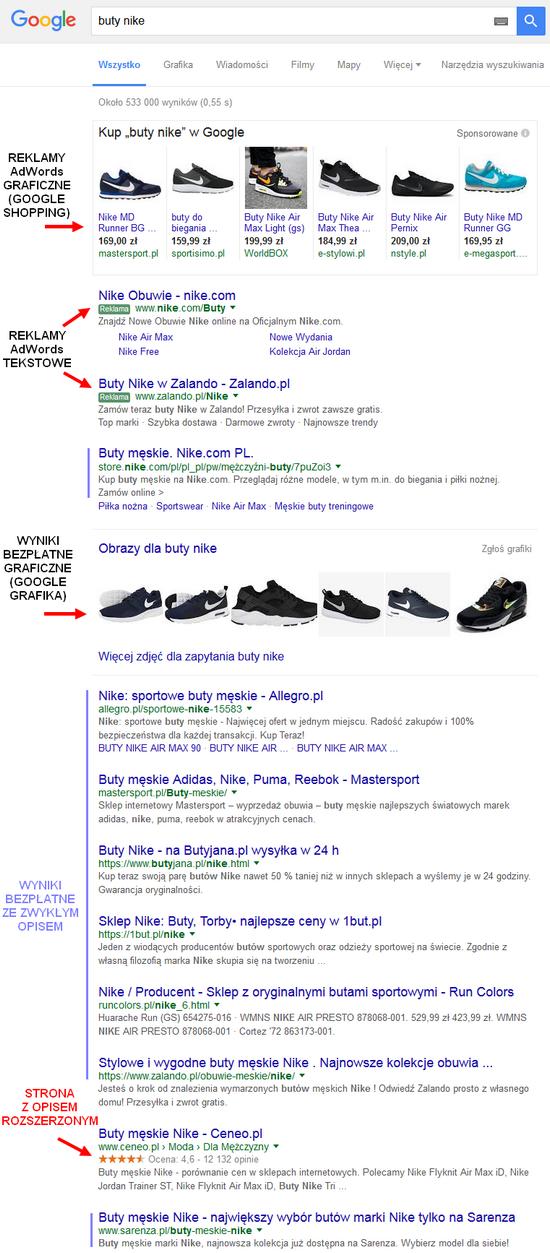 SERP Google - reklamy, opisy rozszerzone