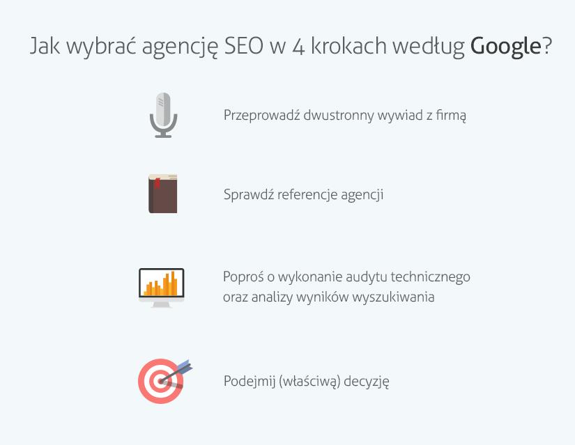 4 kroki wyboru agencji SEO wg Google