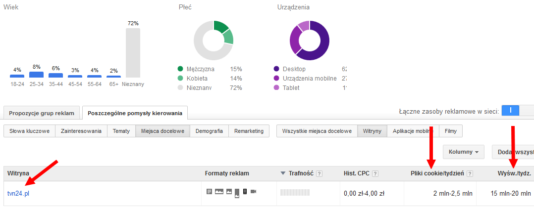 Google AdWords Display Planner