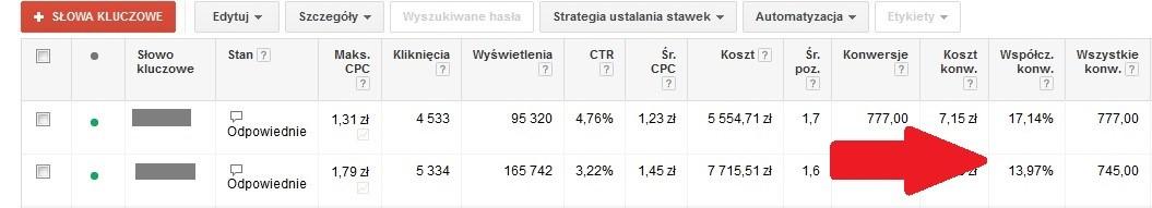 CR (współczynnik konwersji, ang. Conversion Rate)