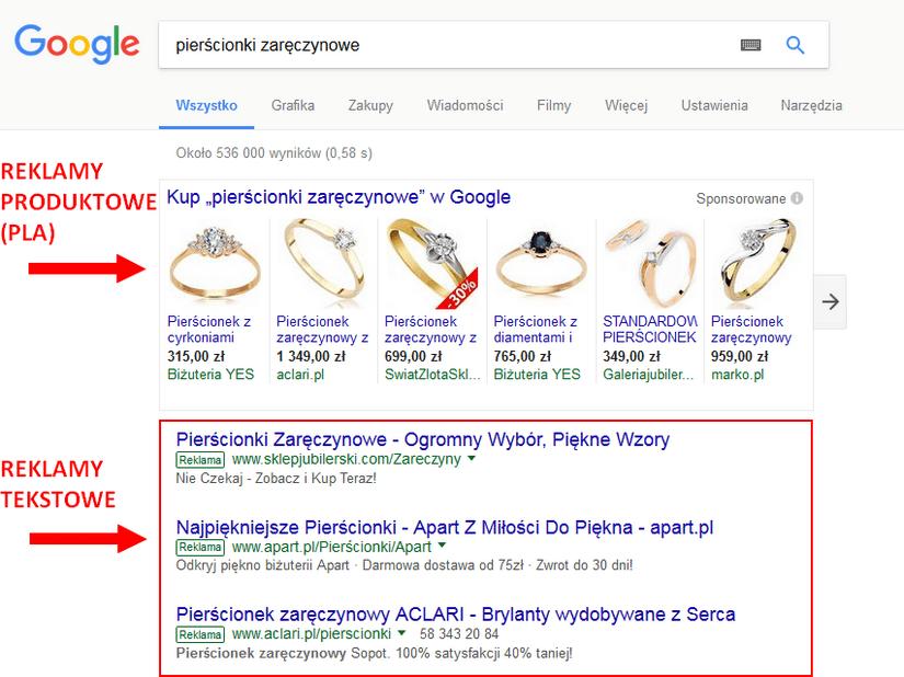Wyniki płatne - reklamy w Google