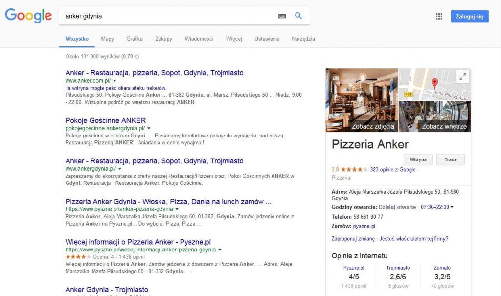 Google Moja Firma: przejmowanie wizytówki