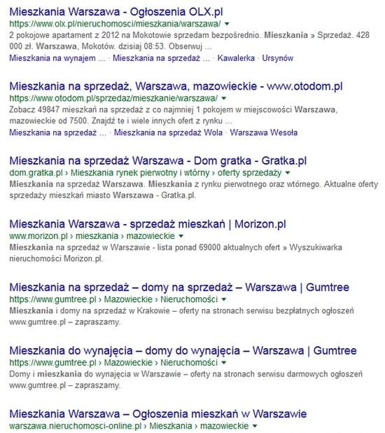 Konkurencja w SERP Google