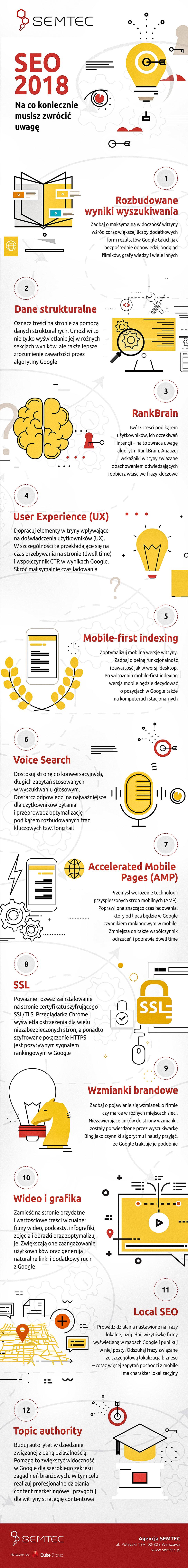 SEO 2018 - infografika