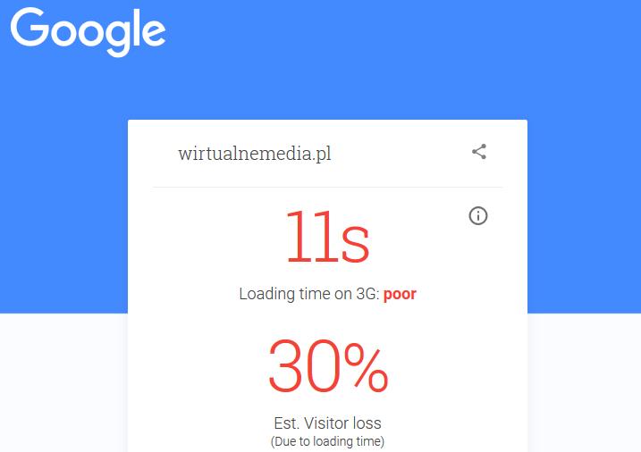 Test szybkości mobile speed w Google