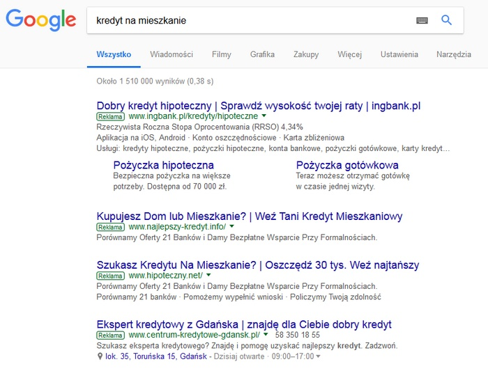 Reklamy AdWords w wynikach Google