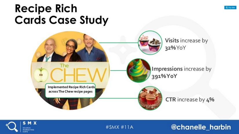 Karty rozszerzone (Rich Cards) - case study