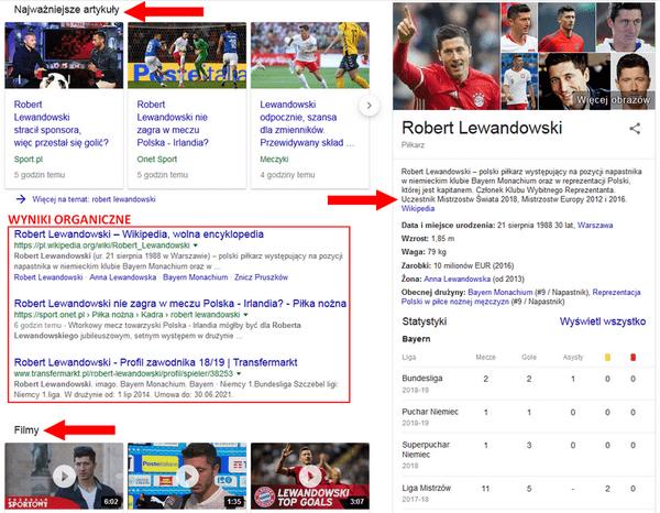 Wyniki wyszukiwania Google