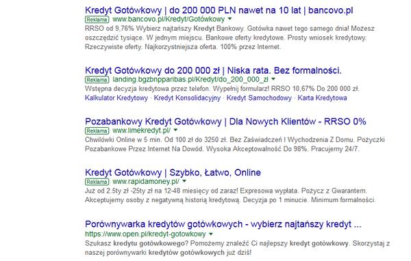 Reklamy Google Ads w SERP