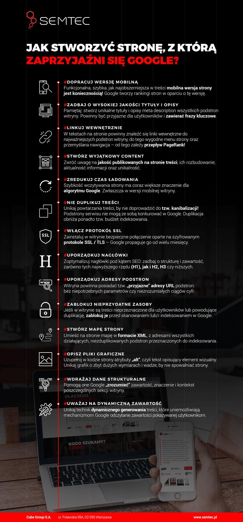 Tworzenie stron internetowych pod SEO - Infografika
